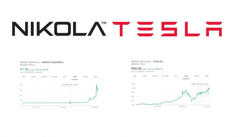 Pourquoi les valorisations de Nikola et de Tesla atteignent de tels sommets ?