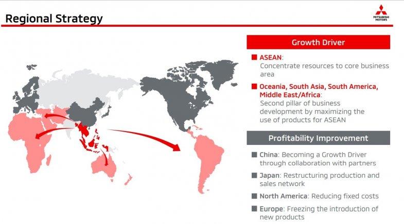 Mitsubishi tire un trait sur le marché européen