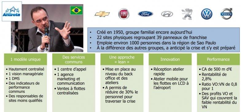 """Christophe Maurel, CNPA: """"Passer de concessionnaire à agent, c'est abandonner son fonds de commerce au constructeur"""""""