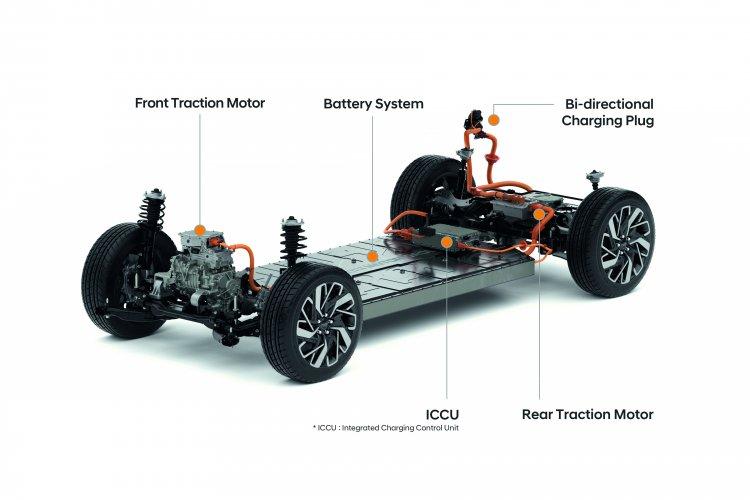 Le groupe Hyundai dévoile une plateforme modulaire dédiée à l'électrique