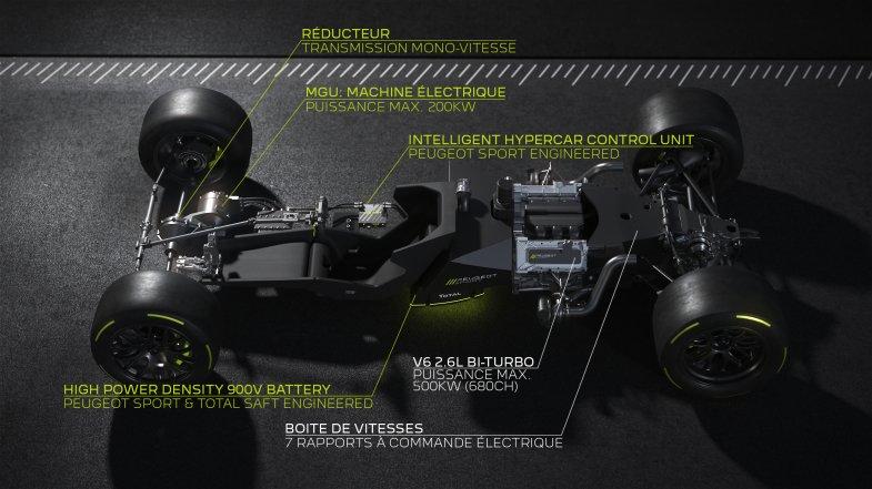 Peugeot Sport développe un V6 2.6 bi-turbo hybride pour revenir aux 24 h du Mans