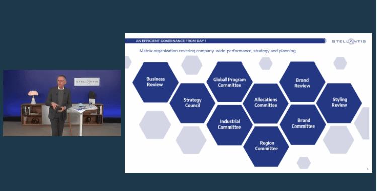 Organigramme Stellantis : 4 groupes de dirigeants et 9 comités