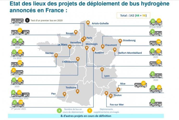 L'Ugap référence les bus à hydrogène de Safra et Van Hool