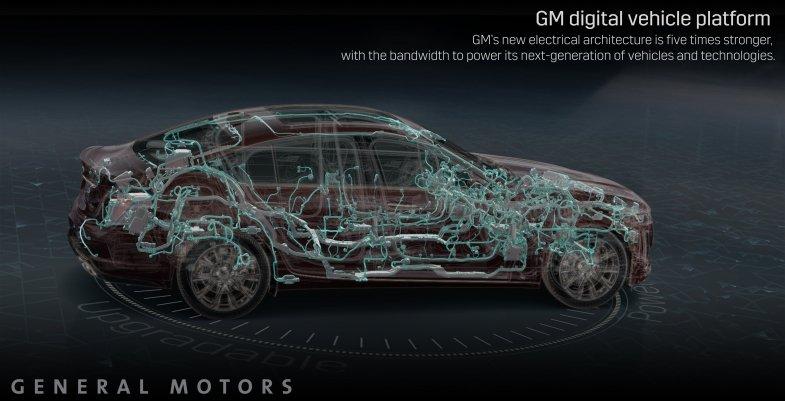 Manque de composants, pourquoi la production automobile est en plein bug ?