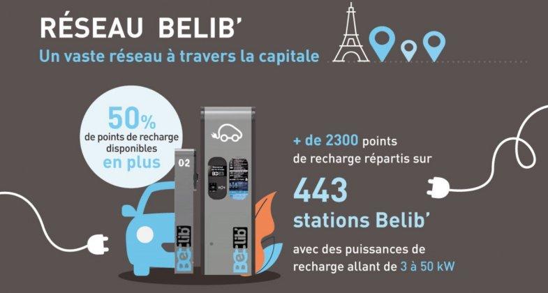 Total devient l'opérateur du réseau de bornes de recharge Belib' à Paris