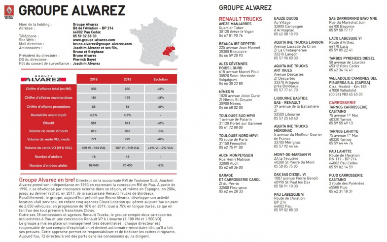 Quels sont les 10 premiers distributeurs de véhicules industriels en France?