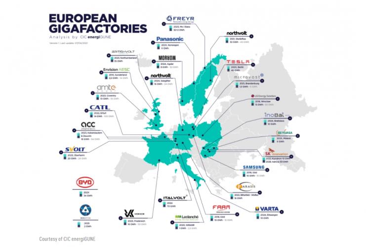 Batteries : et si l'Europe rattrapait son retard ?